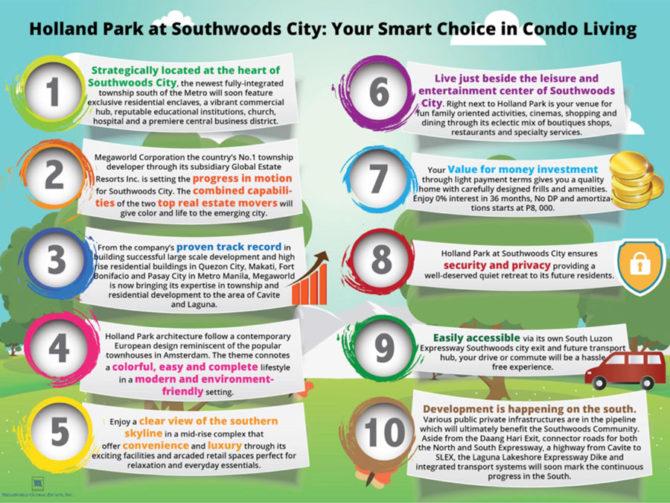 Why Holland Park